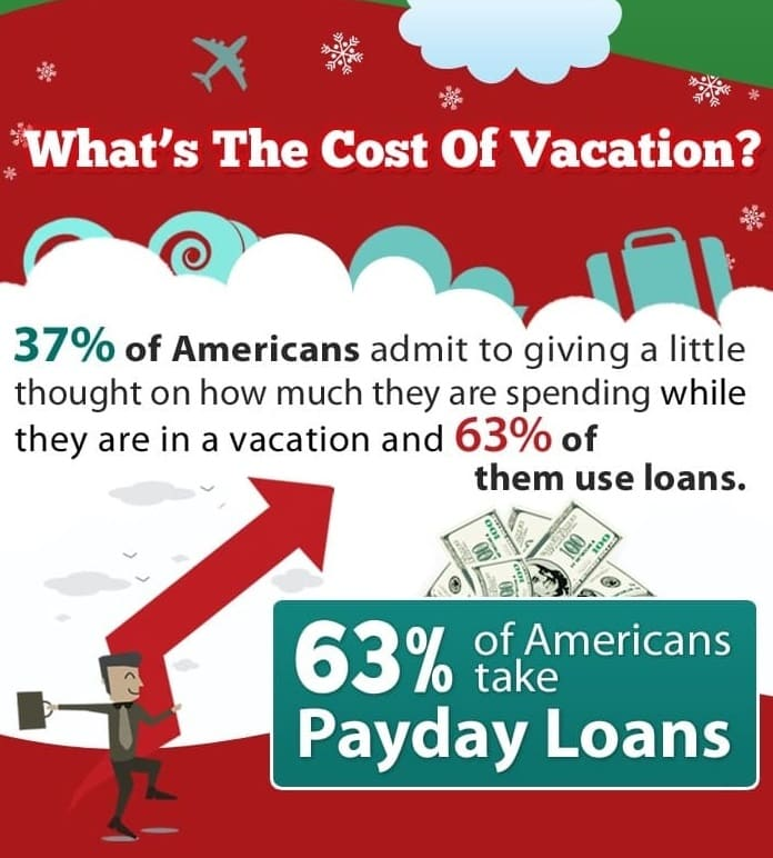 Americans on vacation. Where are they going?