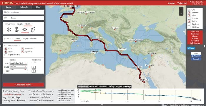 Roman Empire: Road londinium to coptos