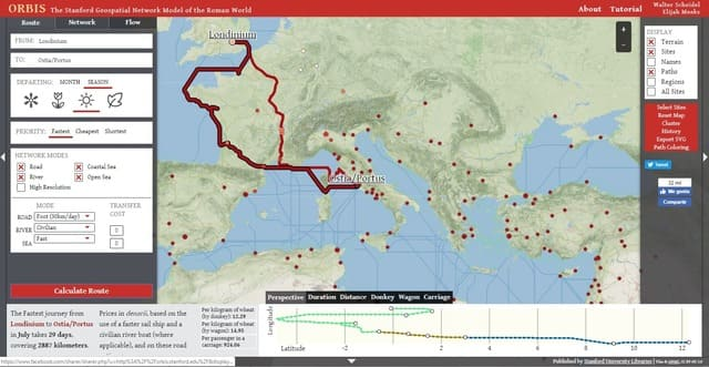 Roman Empire: Roads Calculator - londinium to Rome in winter