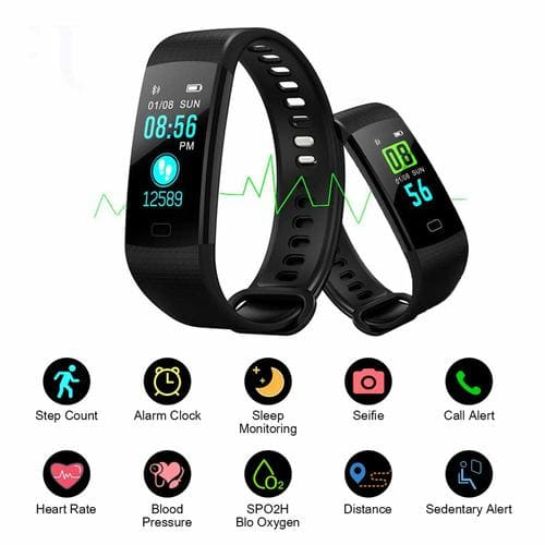 Travel Gadgets Blood Pressure & Fit