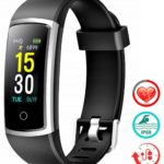 Travel Gadgets Blood Pressure 2019 -2020