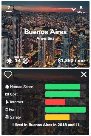 Buenos aires - Cities for Digital Nomads