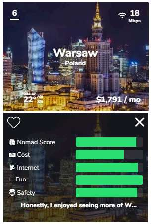 Warsaw- Cities for Digital Nomads