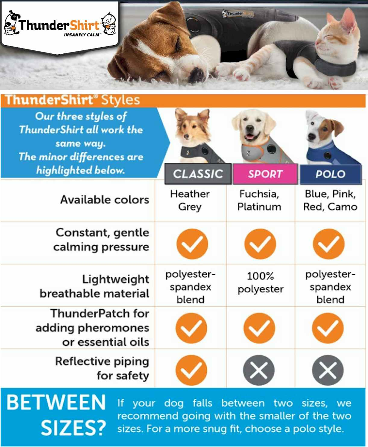 Thundershirt - Pawz - Mushers - Pets Accessories on Amazon
