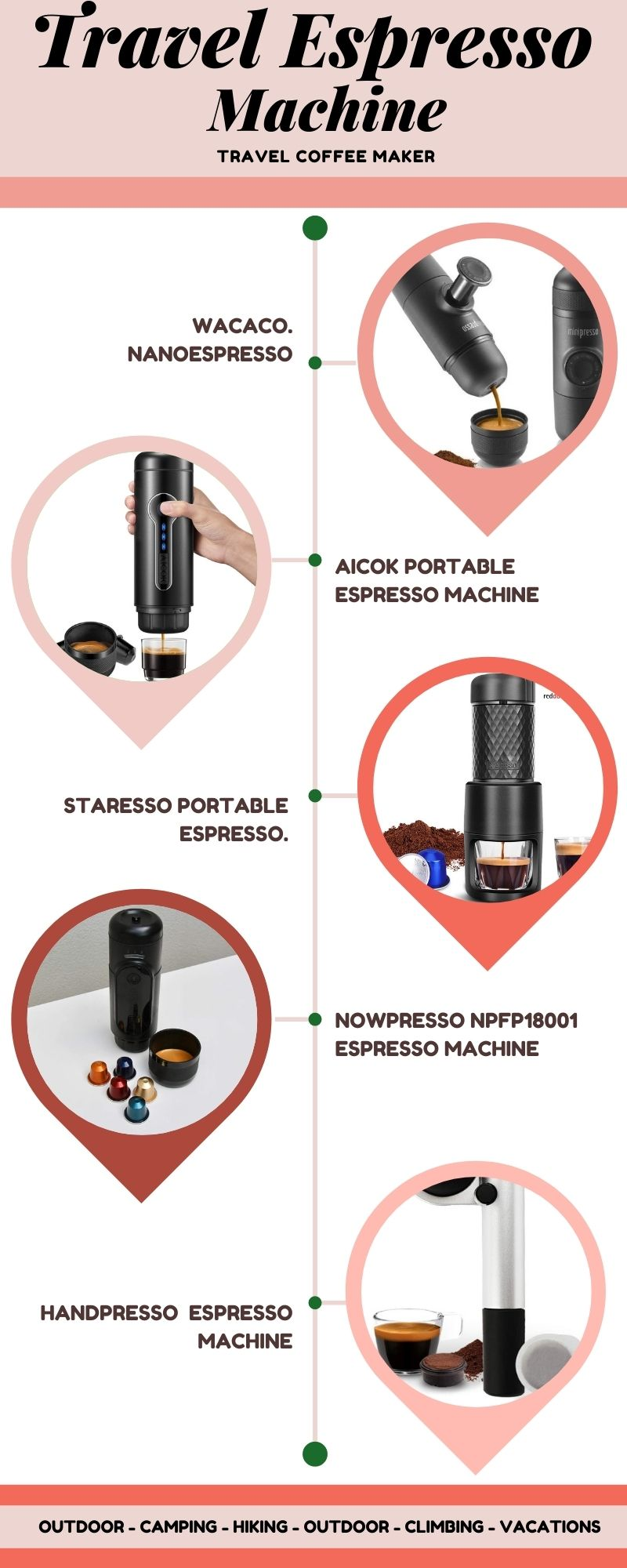 Travel #Nespresso Coffee Machine for #Vacations The Nespresso 3Coffee Machine does not look like a travel coffee maker. For trekking or hiking of course not. But for a trip in a motor home it is ideal for several reasons:
