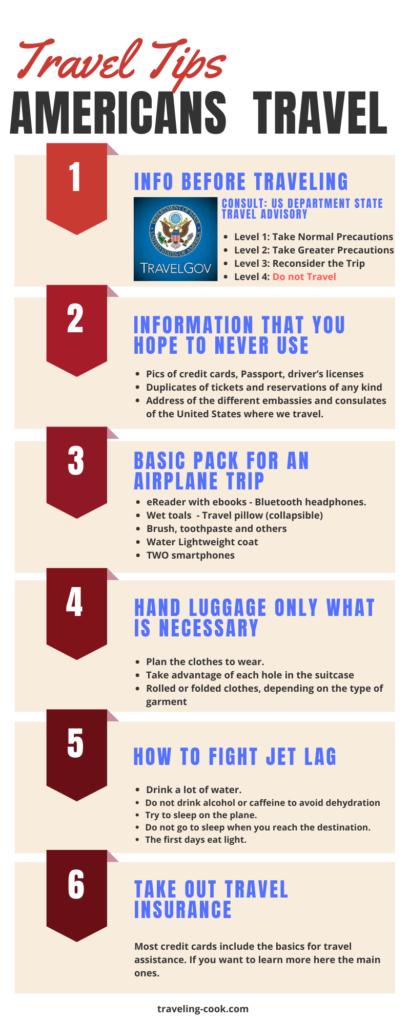 InfographyAmericans Travel Tips