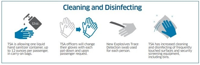 TSA Coronavirus 2021 COVID-19 info - Cleaning and Disinfecting