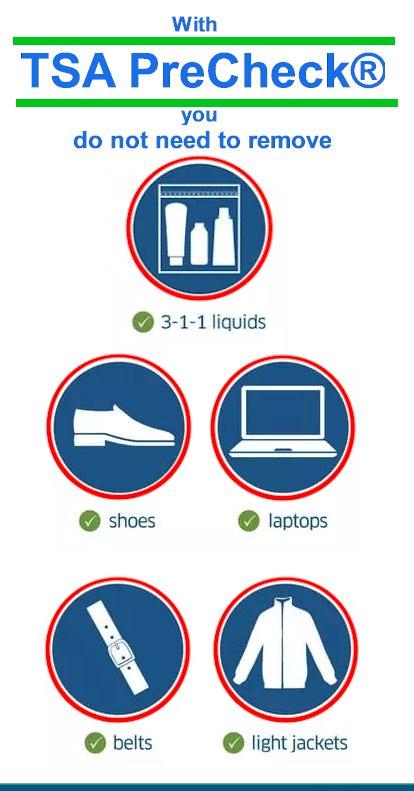 What benefits and advantages do I have with TSA Pre-Check®? TSA PreChek 2021